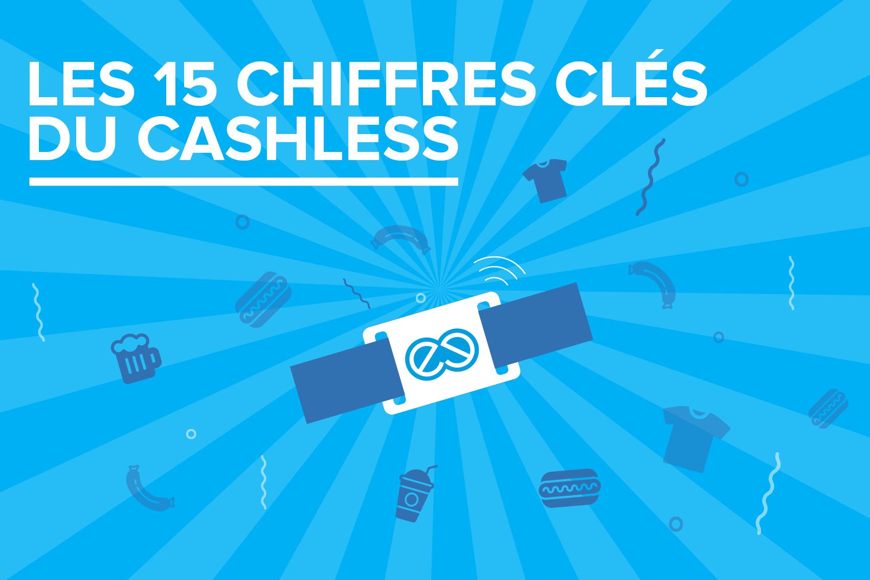 Cashless : les 15 chiffres clés